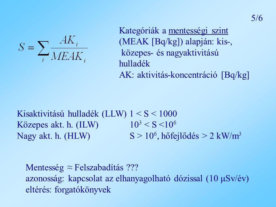 5/6 Kategóriák a mentességi szint. (MEAK [Bq/kg]) alapján: kis-, közepes- és nagyaktivitású. hulladék.